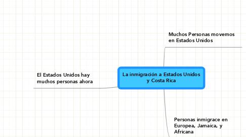 Mind Map: La inmigración a Estados Unidosy Costa Rica