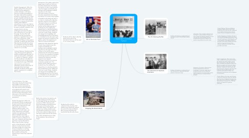 Mind Map: World War II: A Global Turmoil