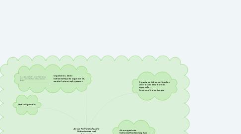 Mind Map: Art der Kohlenstoffquelle: Heterotrophie und Autotrophie