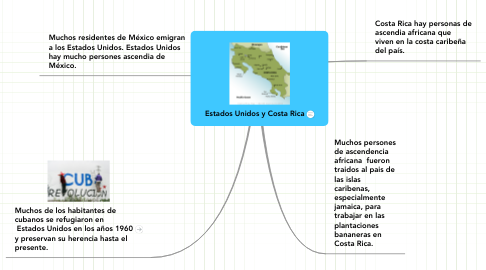 Mind Map: Estados Unidos y Costa Rica