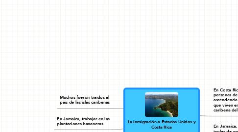 Mind Map: La inmigración a Estados Unidos yCosta Rica