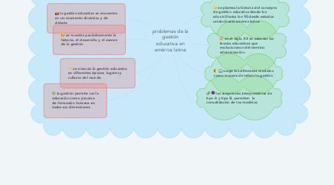 Mind Map: problemas de la gestión educativa en américa latina
