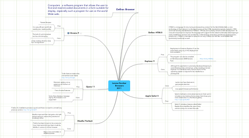 Mind Map: Lorena Escobar  Browsers 2011