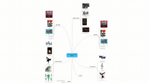 Mind Map: Site dédié à la culture urbaine