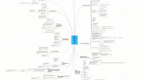 Mind Map: ThingsPeople SayAboutNarci(Truths,Lies,Gossip)