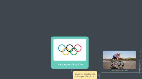 Mind Map: Los juegos olimpicos