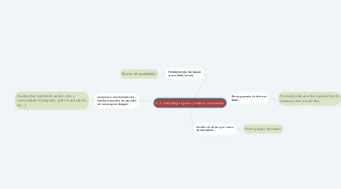Mind Map: 4.3 - Estratégias para construir autonomia