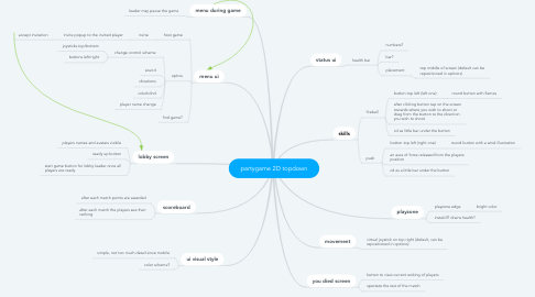 Mind Map: partygame 2D topdown