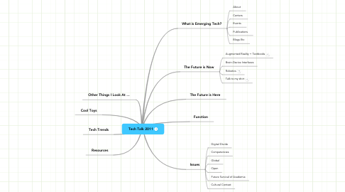 Mind Map: Tech Talk 2011