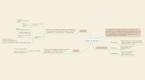 Mind Map: Pruebas de Software.