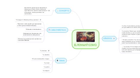 Mind Map: EL ROMANTICISMO.
