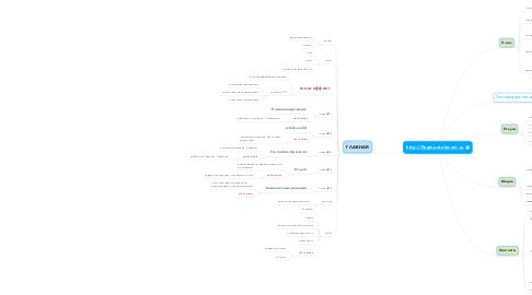 Mind Map: http://flagmantelecom.ru