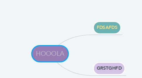 Mind Map: HOOOLA