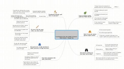 Mind Map: Come Rendere Il Tuo Sito Visibile Su Internet:  Fattori Decisivi - Giorgio Tave