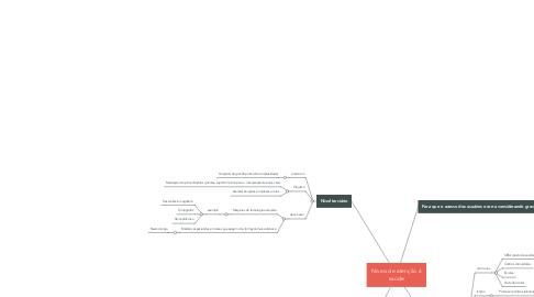 Mind Map: Níveis de atenção à saúde