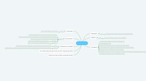 Mind Map: Diretrizes do SUS