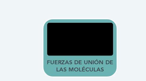 Mind Map: FUERZAS DE UNIÓN DE LAS MOLÉCULAS