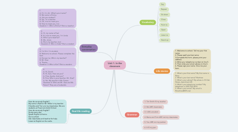 Mind Map: Unit 1. In the classroom