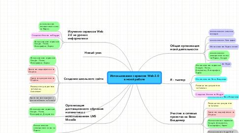 Mind Map: Использование сервисов Web 2.0 в моей работе
