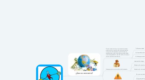 Mind Map: ECONOMÍA Y SUS LIMITACIONES.