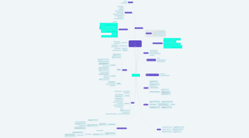 Mind Map: APOPTOSIS