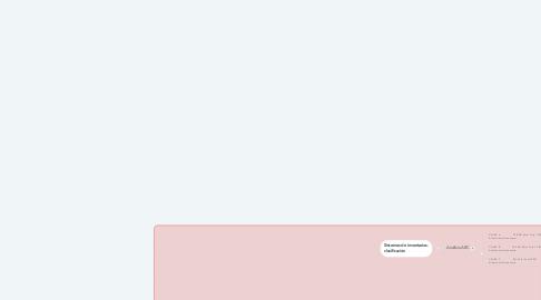 Mind Map: MODELOS DE INVENTARIOS
