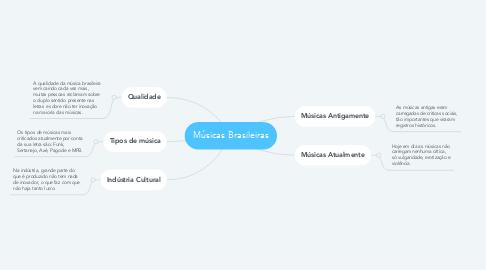 Mind Map: Músicas Brasileiras