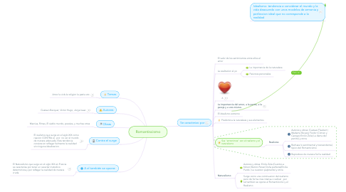 Mind Map: Romantiscismo