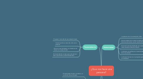 Mind Map: ¿Que nos hace una persona?