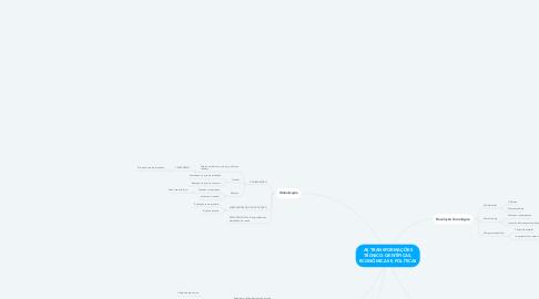 Mind Map: AS TRANSFORMAÇÕES TÉCNICO-CIENTÍFICAS, ECONÔMICAS E POLÍTICAS