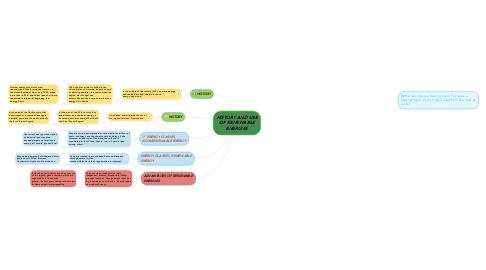 Mind Map: CONSTRUCCIÓN DE LA REPRESA DEL QUIMBO