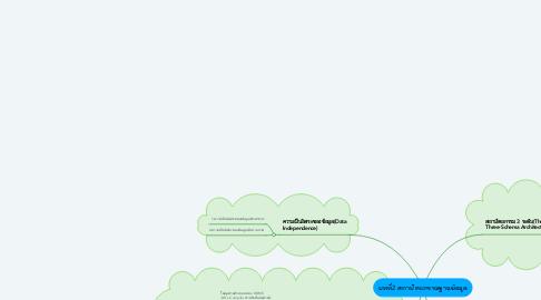 Mind Map: บทที่2 สถาปัตยกรรมฐานข้อมูล