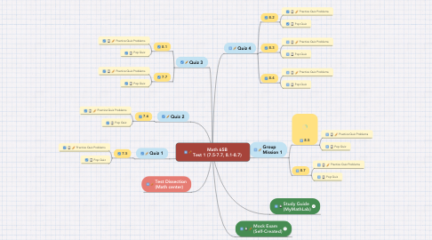 Mind Map: Math 65B Test 1 (7.5-7.7, 8.1-8.7)