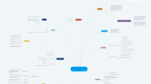 Mind Map: HIV (Management of needle stick injury)