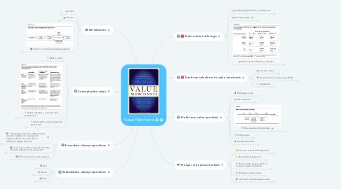 Mind Map: Value Merchants