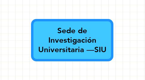 Mind Map: Sede de Investigación Universitaria —SIU