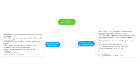 Mind Map: HTPPS