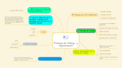 Mind Map: Psicología del trabajo  y organizaciones