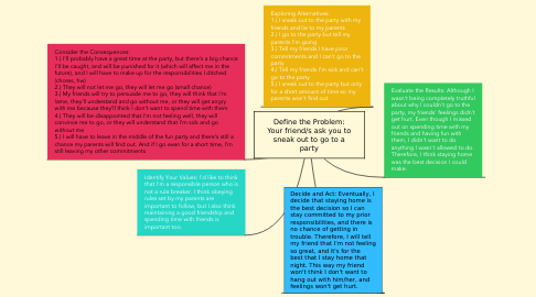 Mind Map: Define the Problem: Your friend/s ask you to sneak out to go to a party