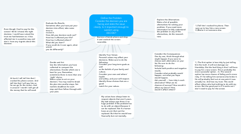 Mind Map: Define the Problem Consider the decision you are facing and state the issue clearly. Is it important enough to warrant using DECIDE?