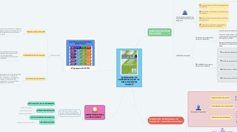 """Mind Map: ESTÁNDARES DE COMPETENCIAS EN TIC  PARA DOCENTES """"UNESCO"""""""
