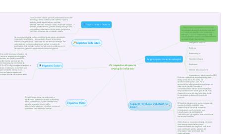 Mind Map: Os impactos da quarta revolução industrial
