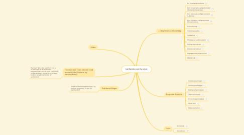 Mind Map: Velfærdssamfundet