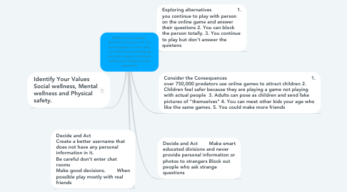 Mind Map: Define the problem  Someone that you do not know begins to chat with you while you are playing an online game and starts asking you inappropriate questions