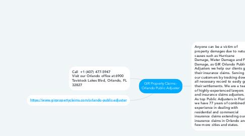 Mind Map: GIR Property Claims - Orlando Public Adjuster