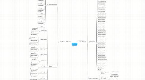 Mind Map: Atletismo