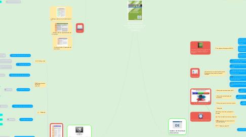 Mind Map: ESTÁNDARES DE COMPETENCIAS EN TIC  PARA DOCENTES (UNESCO)