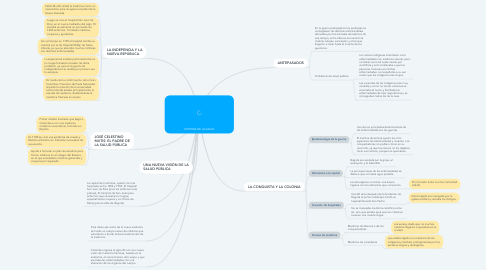 Mind Map: Cartilla 30: Orientaciones generales para la educación en tecnología