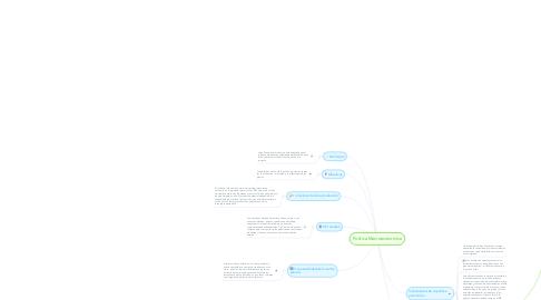 Mind Map: Politica Macroeconomica