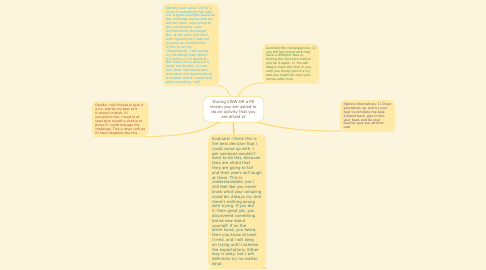 Mind Map: During CWW OR a PE lesson you are asked to do an activity that you are afraid of